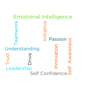 Initiating Emotional Intelligence at PTP