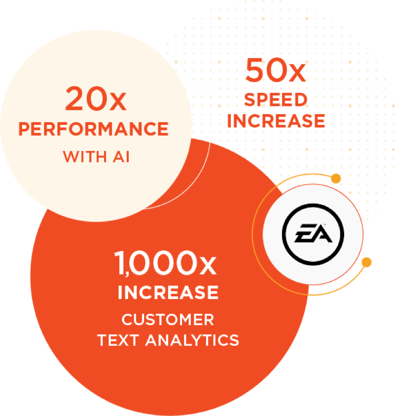 customer_intelligence_ea