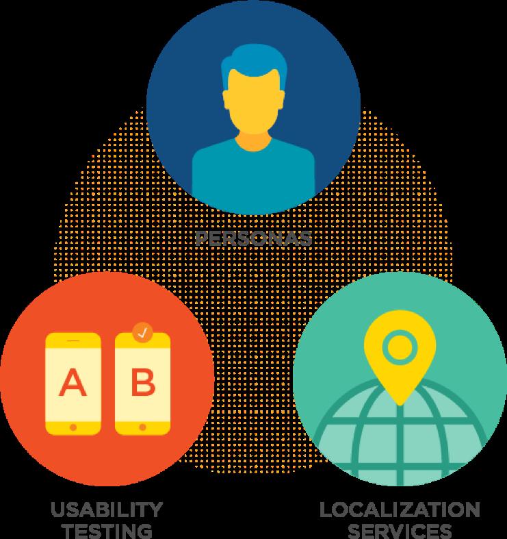 understanding_usability
